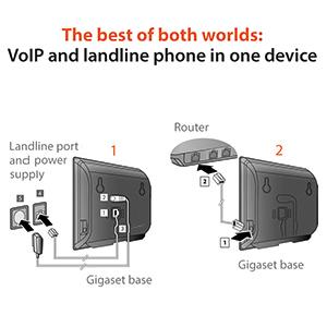 Hybrid-Technology IP and analogue Gigaset phone VoIP landline