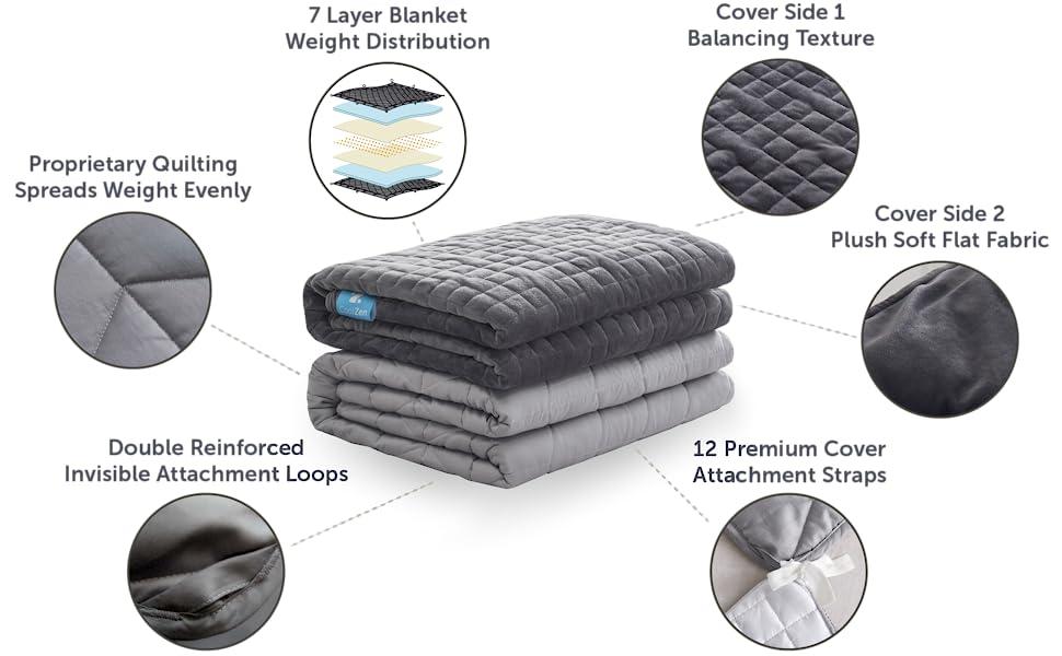 Premium Heavy Weighted Blanket CoolZen Features