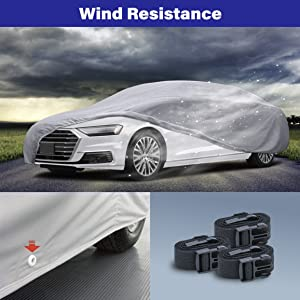 icarcover wind resistance