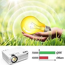 Qkk Projektor Ak 81 Mit Projektionsleinwand 6000 Computer Zubehör
