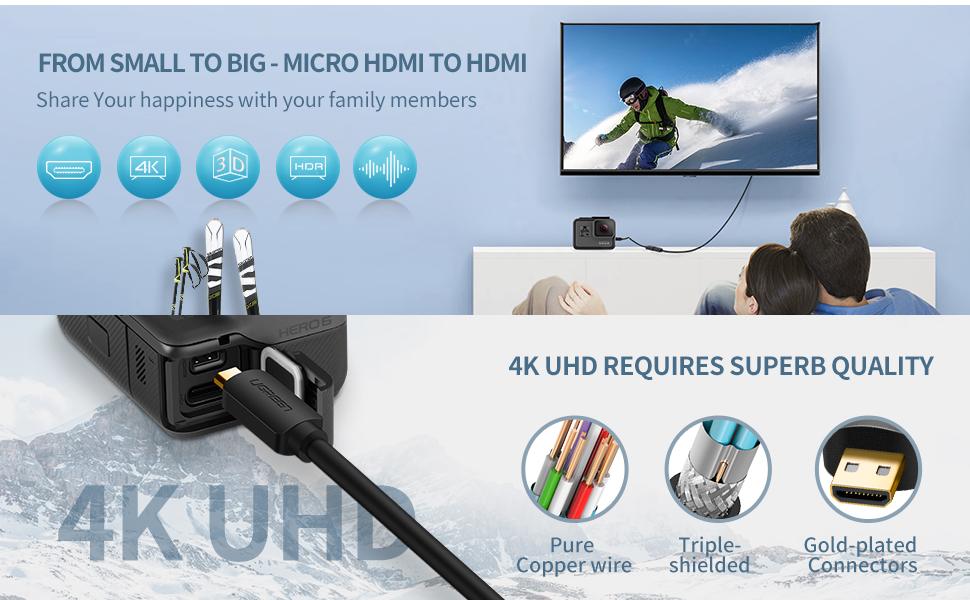 UGREEN Micro HDMI Adapter Micro HDMI to HDMI Female Cable 4K