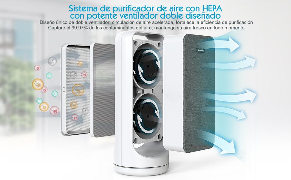 TENDOMI Purificador de Aire Portátil con HEPA para Hogar, WiFi Inteligente Air Purifier, 4 Modos de Purificación, 6 Modos de luz Nocturna, Oficina, Dormitorio, Alergia, Caspas, Polvo, Polen: Amazon.es: Hogar