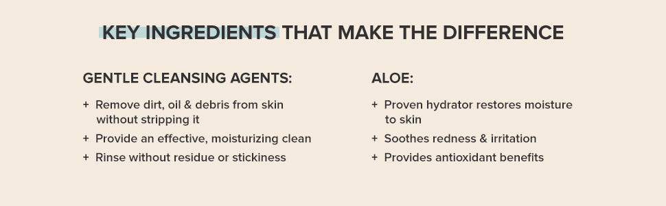 Cleansing agents provide a moisturizing clean surface. Aloe soothes redness and antioxidant benefits