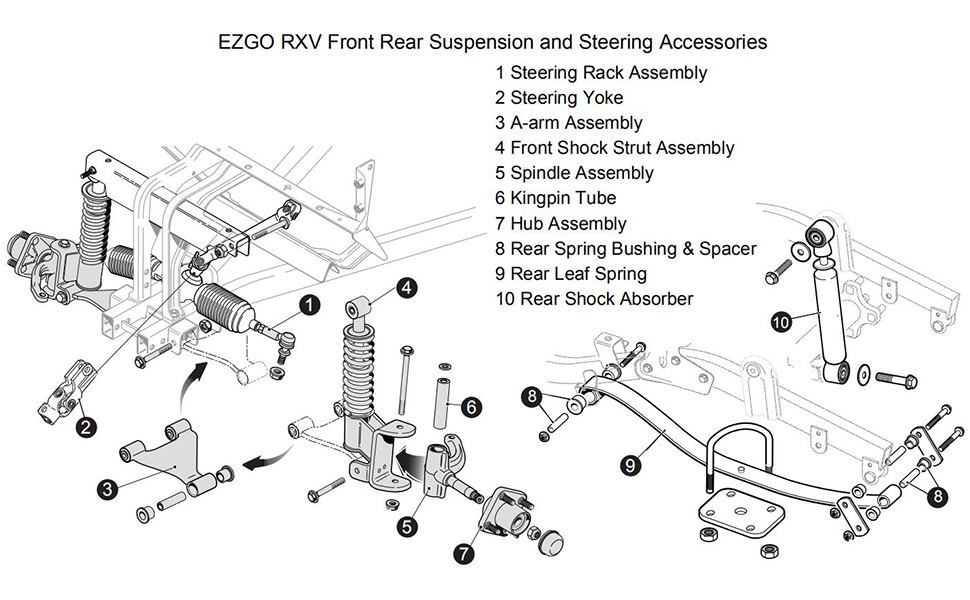 EZGO RXV Front Rear Suspension and Steering Accessories