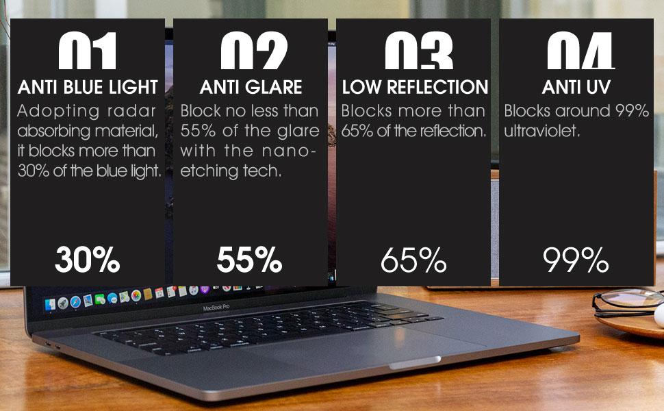 MacBook Pro 16 Inch Screen Protector