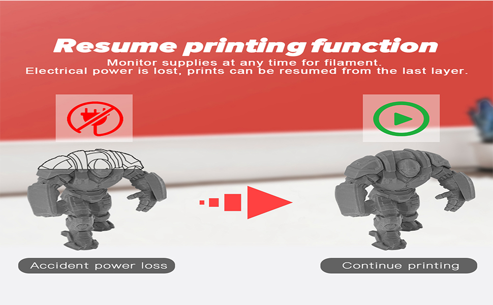 Power off Continuous Printing
