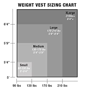 Hyper Vest Size chart