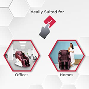 Ideally Suited for Homes or Offices