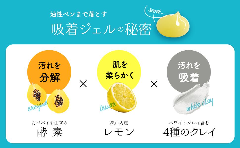 油性ペンまで落とす吸着ジェルの秘密は、パパイン酵素×瀬戸内レモン×ホワイトクレイの洗浄成分