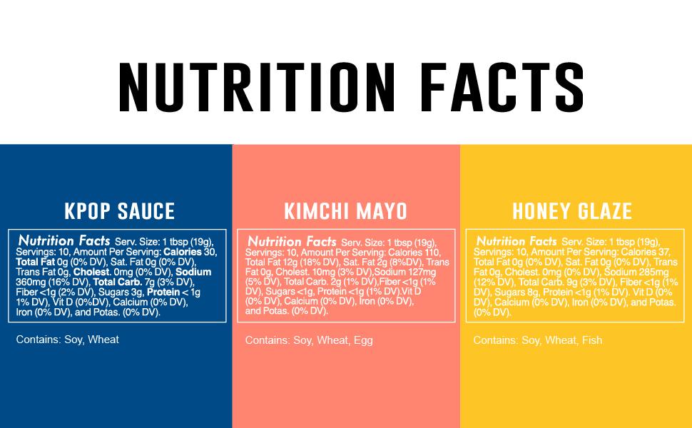 kpop sauce nutrition facts