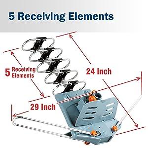 5 Receiving Elements