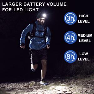 Large Battery Volume for LED Light