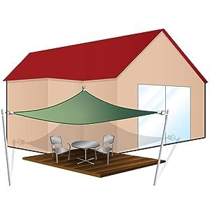 Rechteck 4 x 2,5 m sunprotect 83488 Professional Sonnensegel wind- /& wasserdu