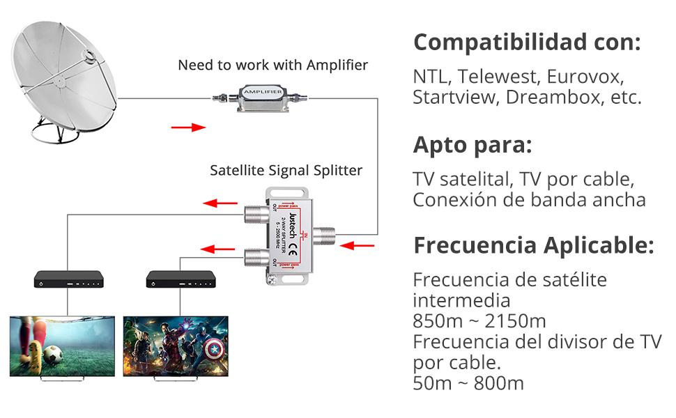 Justech 2 Vías Divisor de TV SAT 5-2500MHz Adaptador de Enchufe F Cable Distribuidor de Antena Splitter SAT Distribuidor de TV + 2 x Cable 1,5 m + 1 x ...