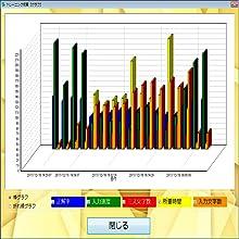 グラフ 成績 測定 結果 タイピング王 タイピング タッチタイピング ブラインドタッチ タイピング練習 キーボード練習