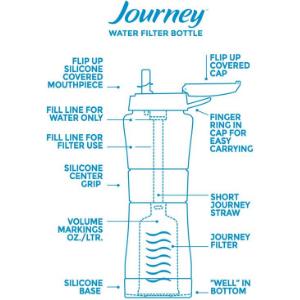 best filtered water bottle for travel