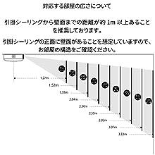 ■ 画面サイズと設置距離について