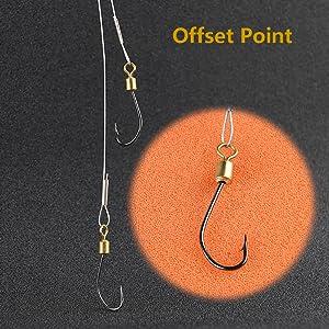 Offset point