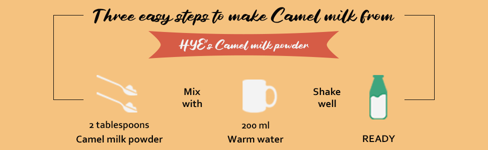 How To Use Camel Milk