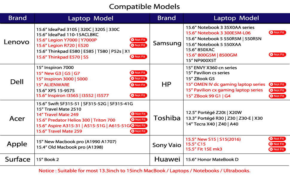 Compatible Models-15 inch