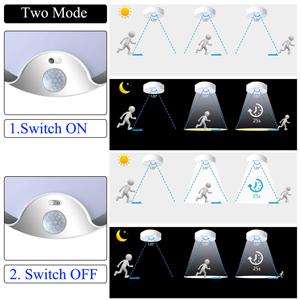battery motion sensor led light