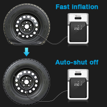 Portable Air Compressor Tire Inflator