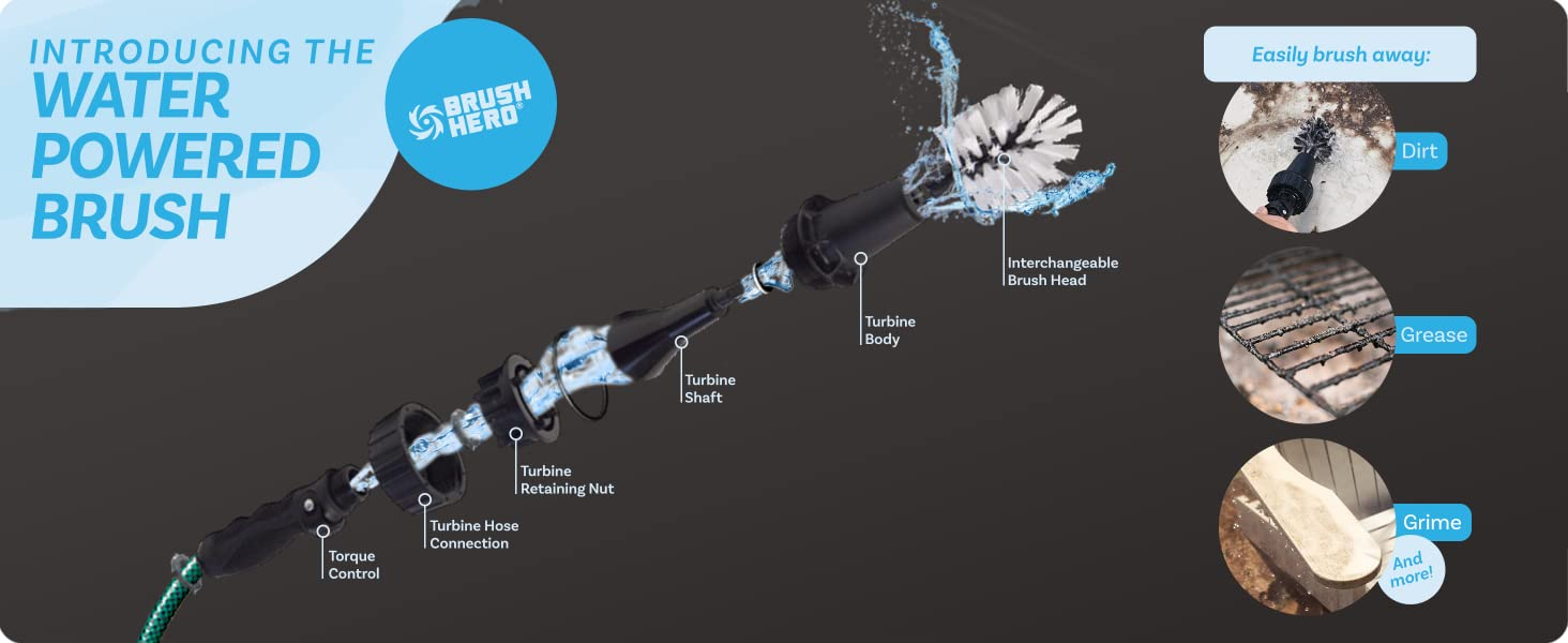 Water Powered Brush; cleans away grime, dirt and grease