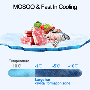 Fast in Cooling