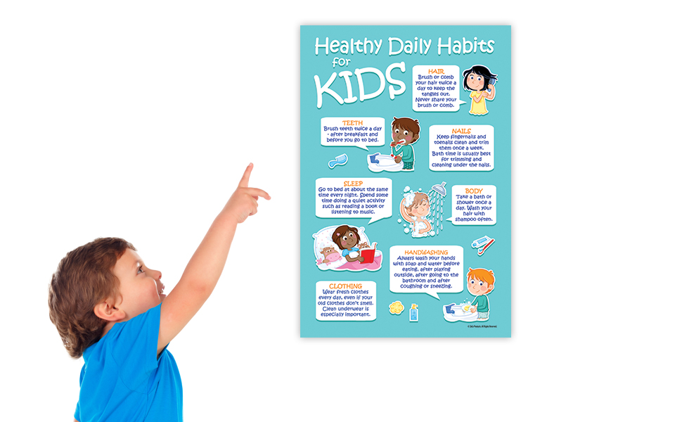 Healthy Habits for Kids Poster