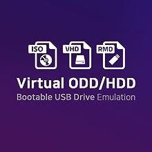 Virtual ODD / HDD