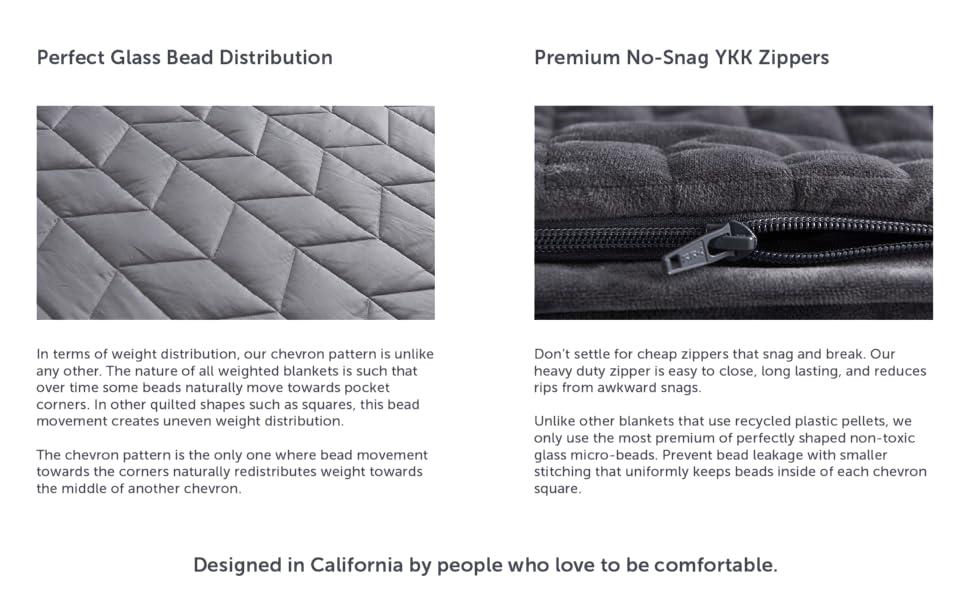 Quality stitching ykk zipper weighted blanket CoolZen