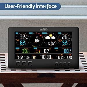 User-Friendly Interface