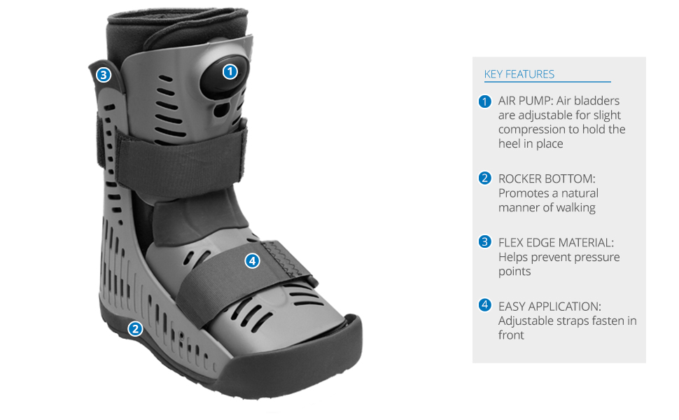 Ossur Rebound Air Walker Boot Low Top with Compression Adjustable Comfortable Straps and Air Pump Rocker Bottom Ventilated Panels for Ankle Sprains Fractures Tendon Ligament Post-Op Rehab Large