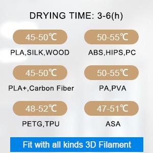 sunlu filament dryer