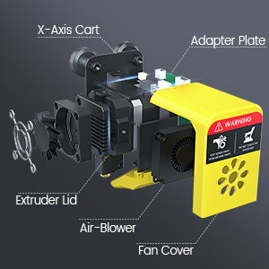 Integrated Extruder