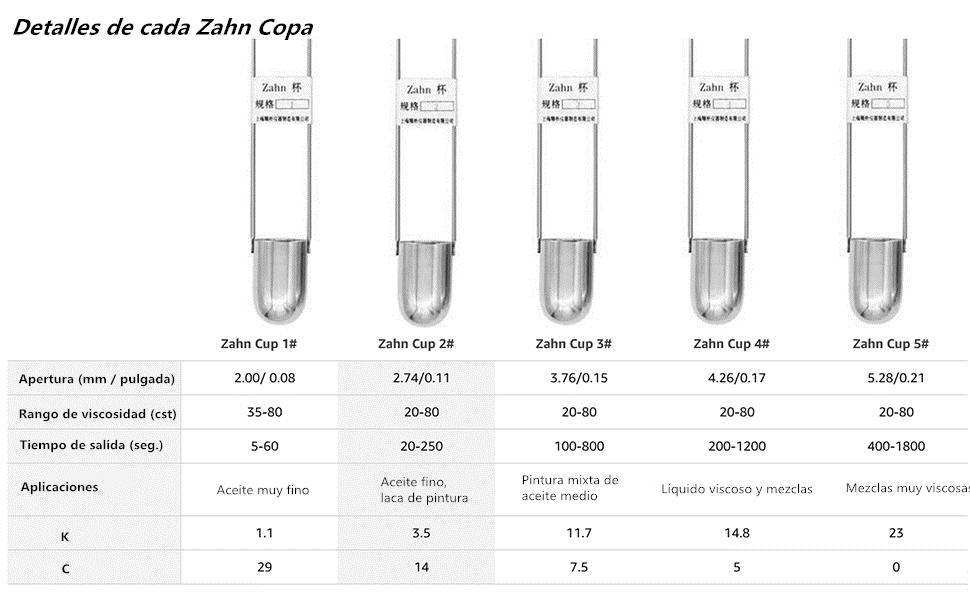 BAOSHISHAN Zahn Viscosidad Taza Copa de Viscosidad # 1# 2# 3# 4# 5Taza 44 ml de Volumen (No.4)