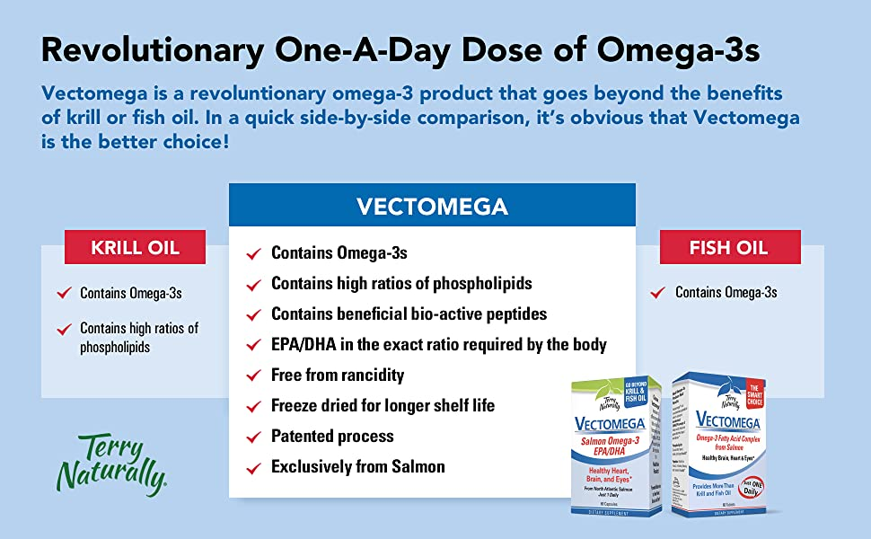 krill oil, bio-active peptides, salmon, EPA, DHA, omega-3s