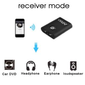 receiver mode