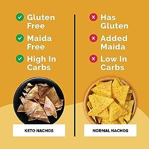 Lightly Spicy Tex Mex Nachos | 100% Sugar Free | Gluten Free