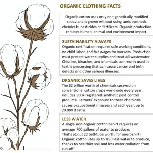 ORGANIC FACTS