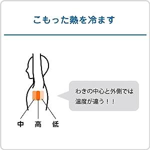 waki1