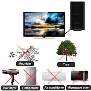 2020 2019 best tv antennas for digital tv indoor antenna tv digital hd indoor