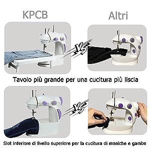 kpcb-mini-macchina-da-cucire-con-piano-di-prolunga