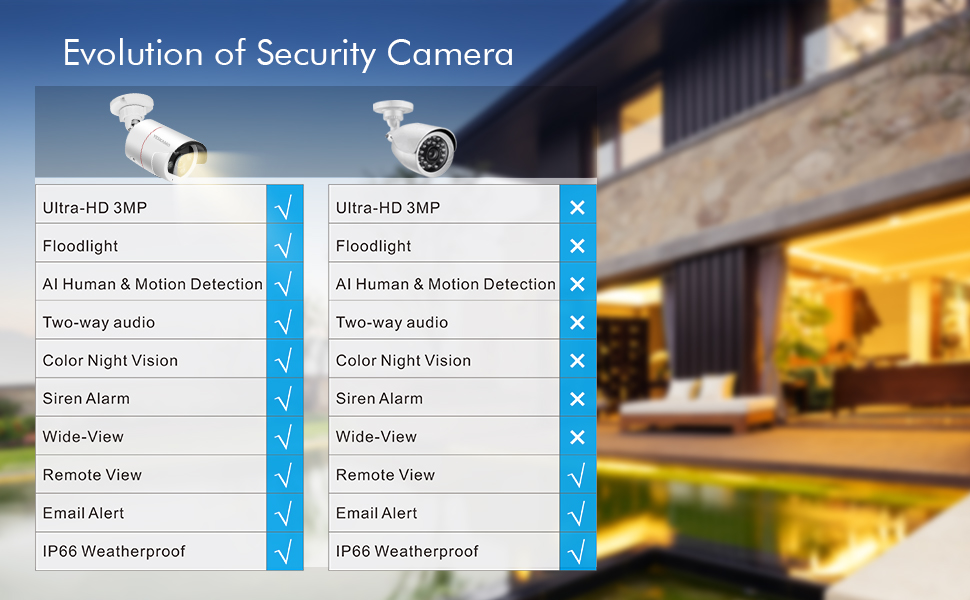 security system with audio