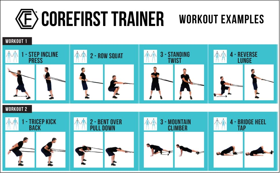 CoreFirst simple easy to start workouts almost anywhere