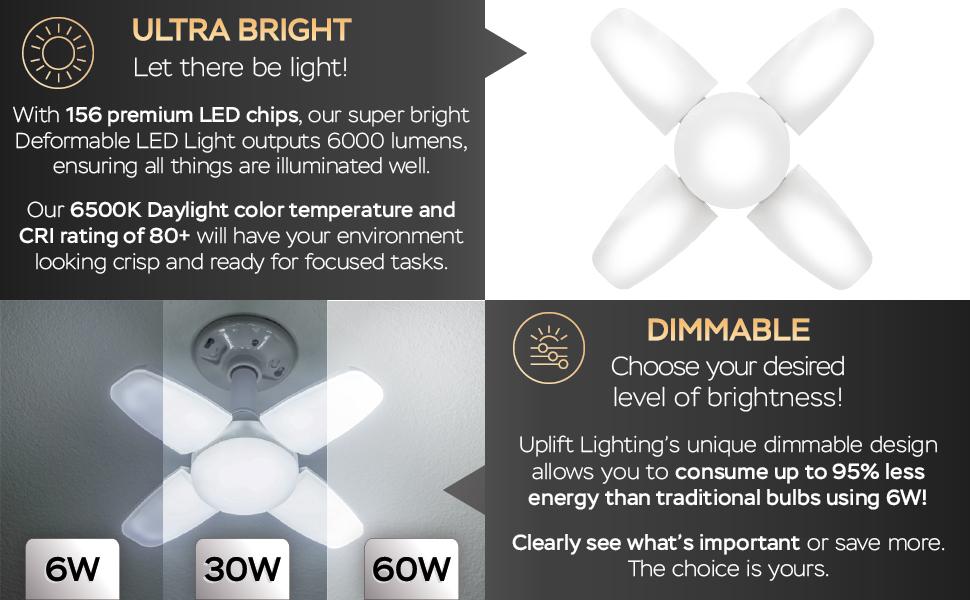 Uplift Lighting 6000 lúmenes luz LED deformable ultra brillante y regulable