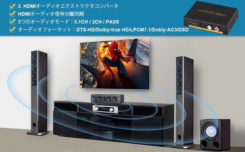 HDMIからHDMI