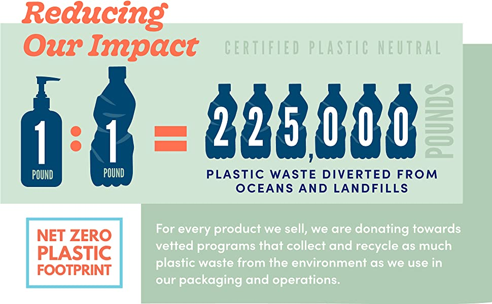 Reducing our impact with a Net Zero plastic footprint
