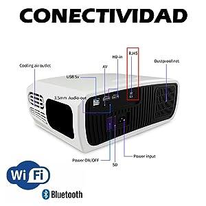 proyector con hdmi, proyector con netflix, proyector con disney+, proyector con hbo, proyector 4k