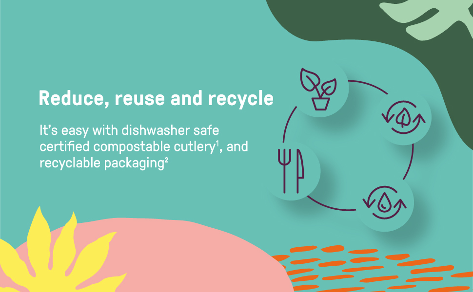 reduce reuse recycle sustainability made easy with dishwasher safe and certified compostable cutlery